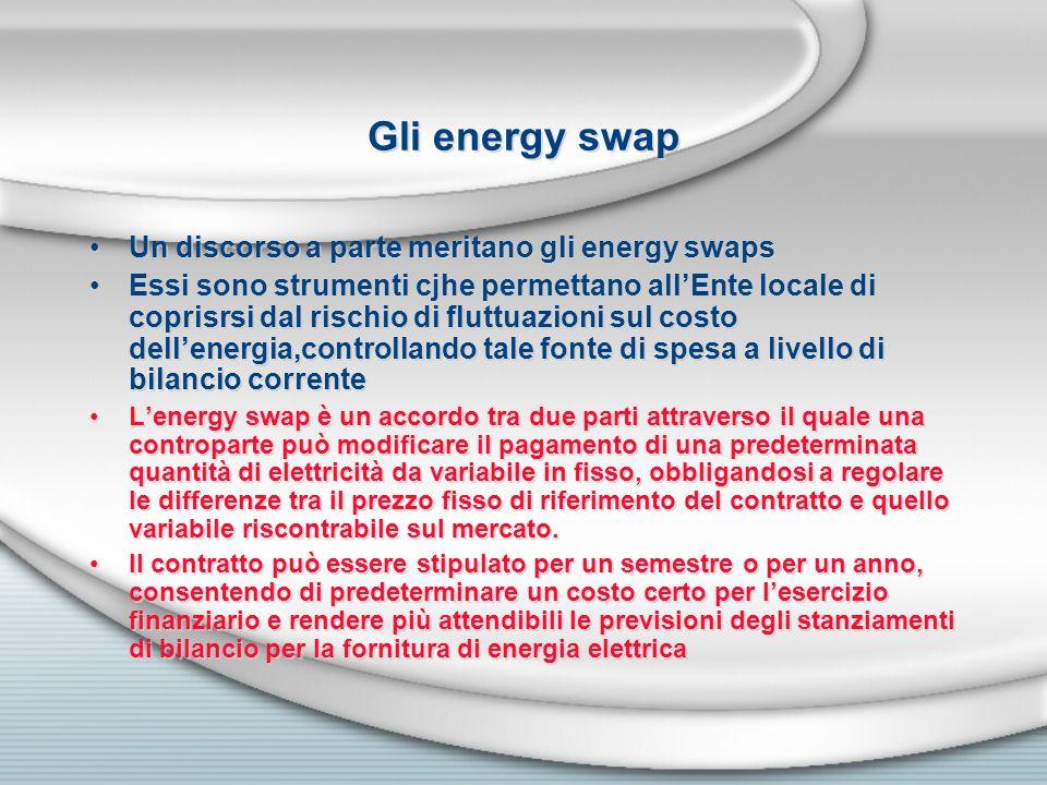 Gli energy swap Un discorso a parte meritano gli energy swaps