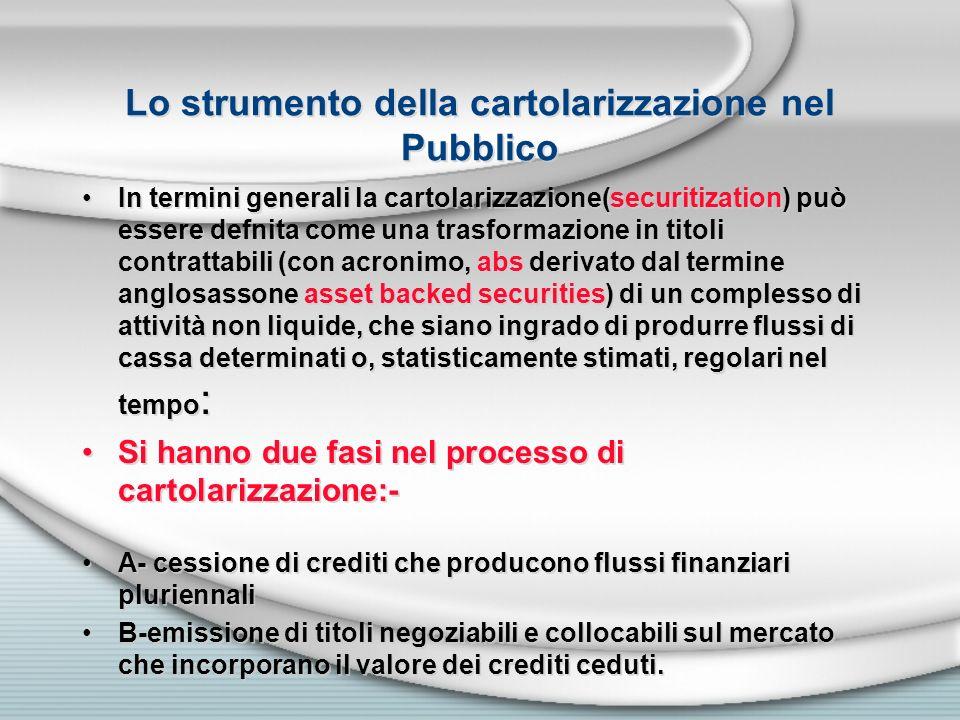 Lo strumento della cartolarizzazione nel Pubblico
