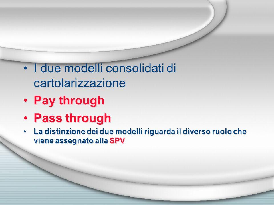 I due modelli consolidati di cartolarizzazione Pay through