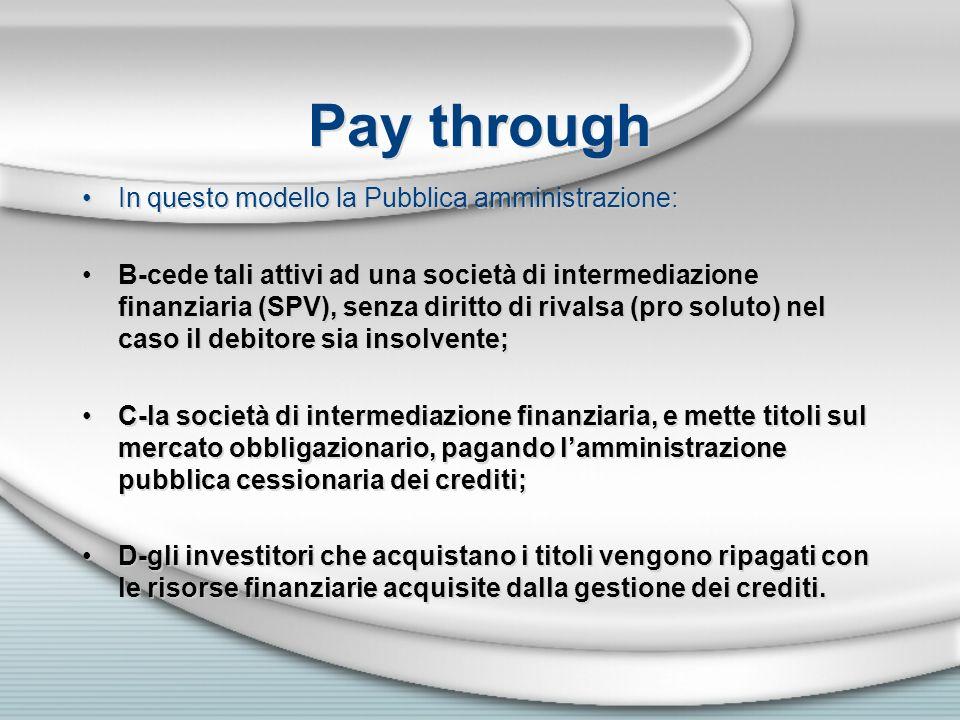 Pay through In questo modello la Pubblica amministrazione: