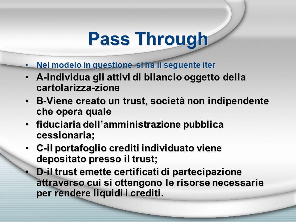 Pass Through Nel modelo in questione si ha il seguente iter. A-individua gli attivi di bilancio oggetto della cartolarizza-zione.