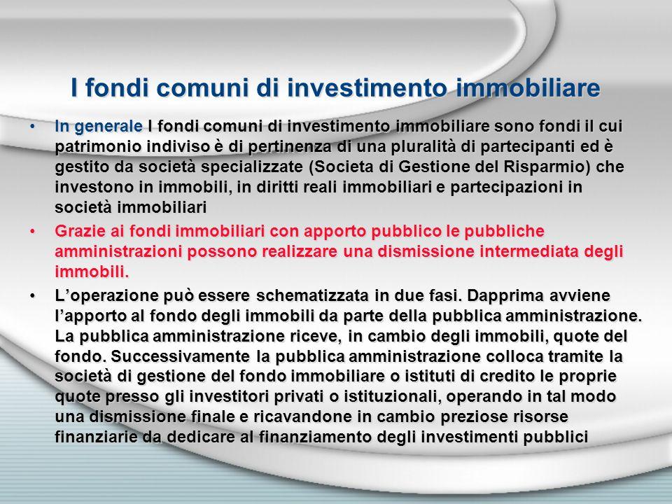 I fondi comuni di investimento immobiliare