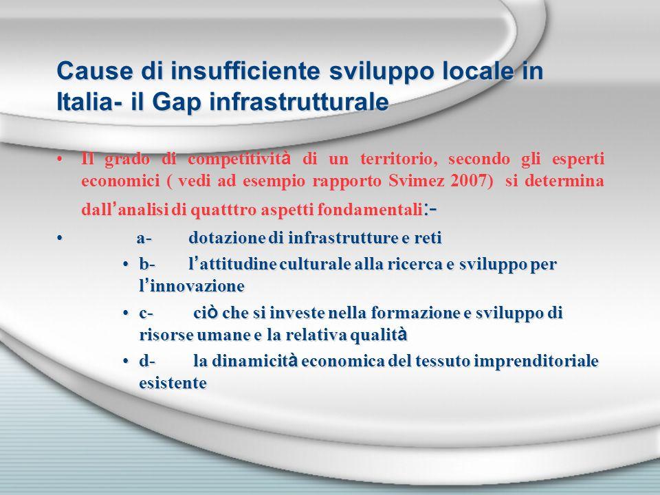 Cause di insufficiente sviluppo locale in Italia- il Gap infrastrutturale