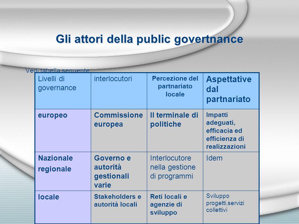 Gli attori della public govertnance