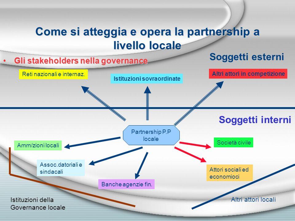 Come si atteggia e opera la partnership a livello locale