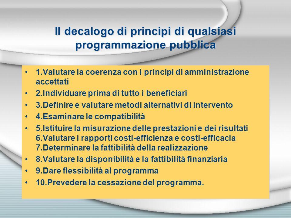 Il decalogo di principi di qualsiasi programmazione pubblica