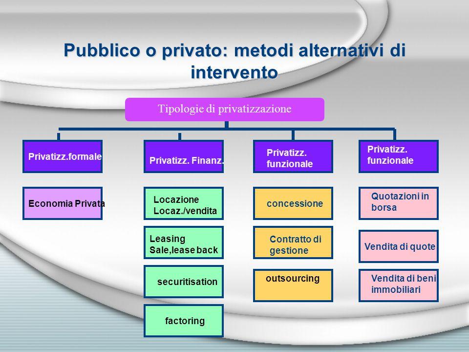 Pubblico o privato: metodi alternativi di intervento