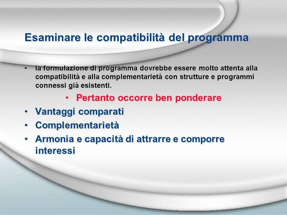 Esaminare le compatibilità del programma