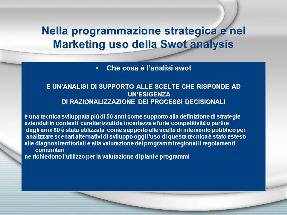 Nella programmazione strategica e nel Marketing uso della Swot analysis