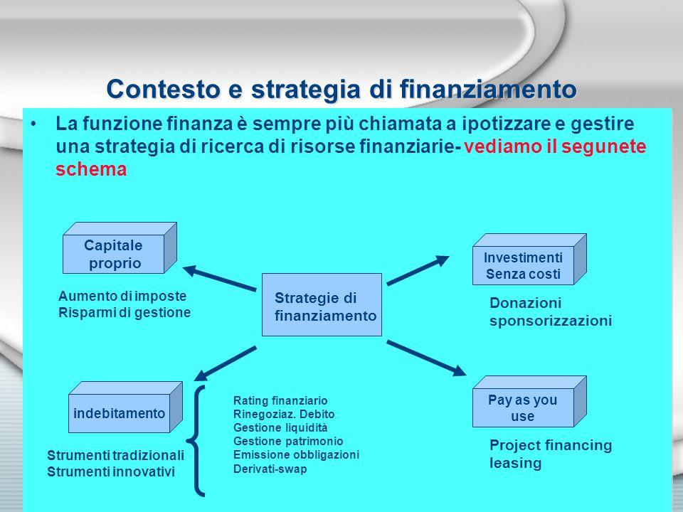 Contesto e strategia di finanziamento