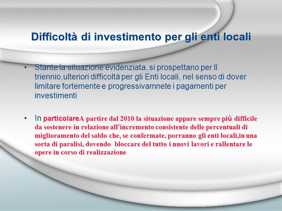 Difficoltà di investimento per gli enti locali