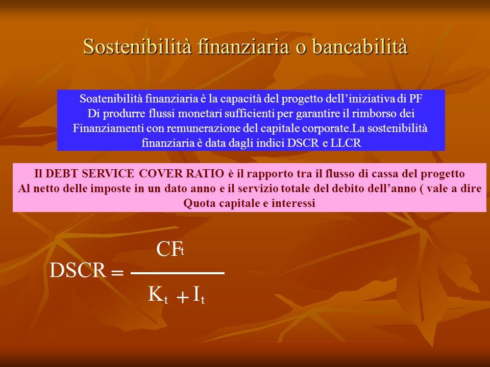 Sostenibilità finanziaria o bancabilità
