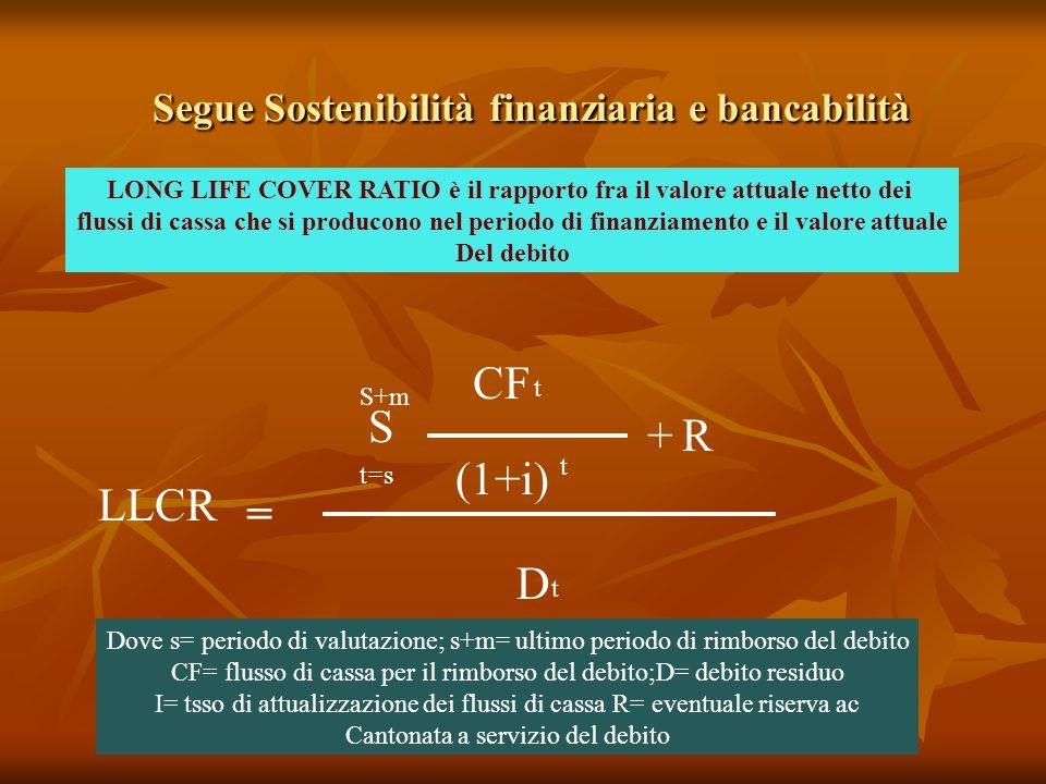 Segue Sostenibilità finanziaria e bancabilità