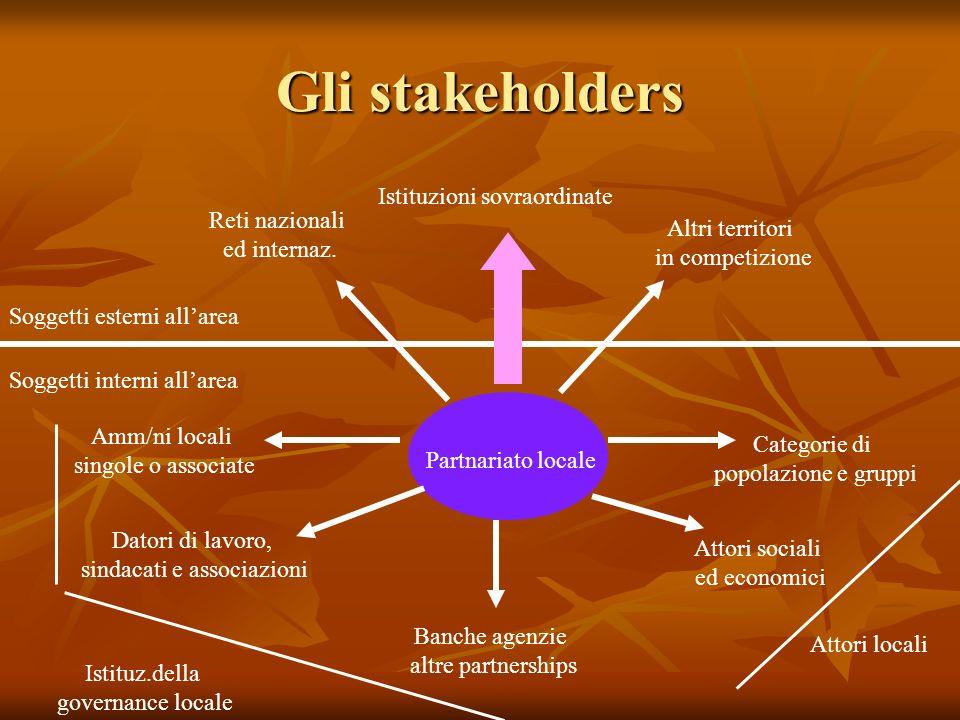 Gli stakeholders Istituzioni sovraordinate Reti nazionali