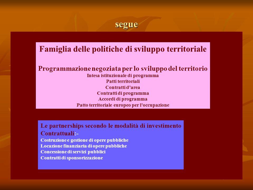 segue Famiglia delle politiche di sviluppo territoriale
