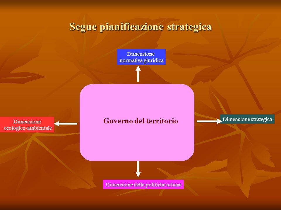 Segue pianificazione strategica