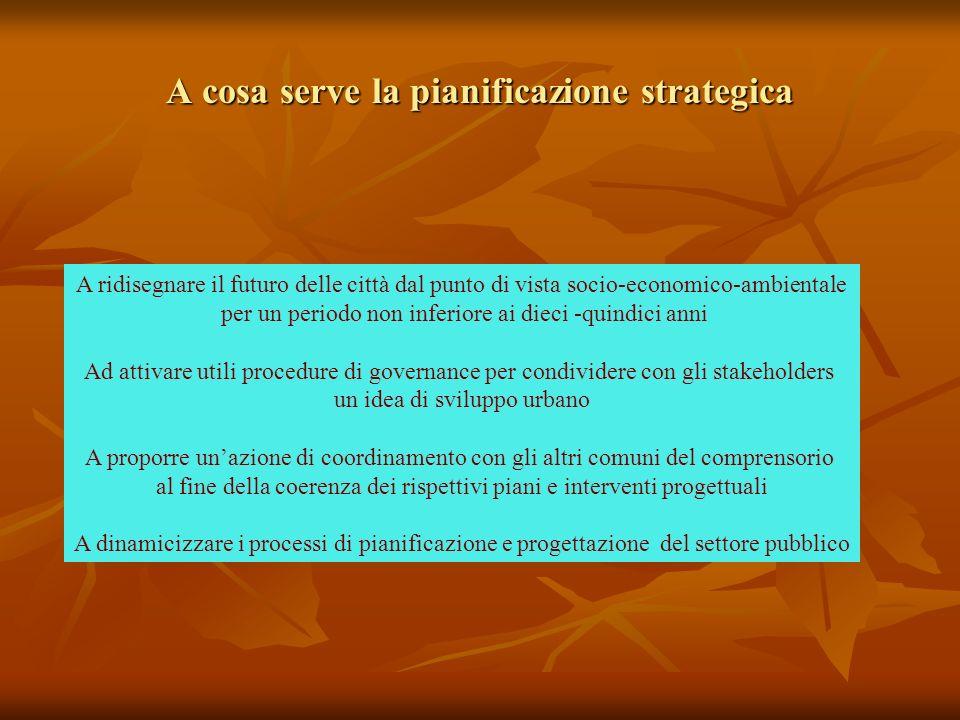 A cosa serve la pianificazione strategica