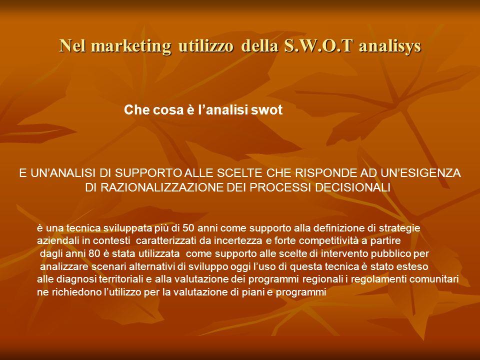 Nel marketing utilizzo della S.W.O.T analisys