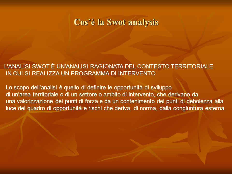 Cos'è la Swot analysis L'ANALISI SWOT È UN'ANALISI RAGIONATA DEL CONTESTO TERRITORIALE. IN CUI SI REALIZZA UN PROGRAMMA DI INTERVENTO.