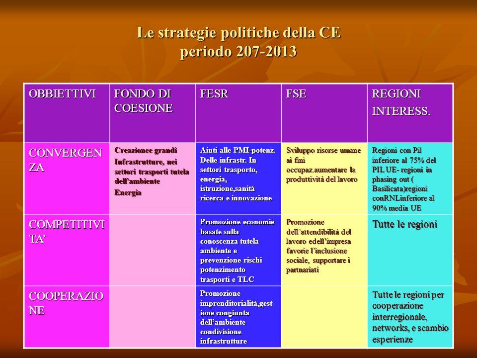 Le strategie politiche della CE periodo 207-2013