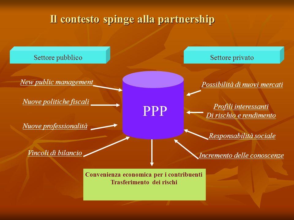 Il contesto spinge alla partnership