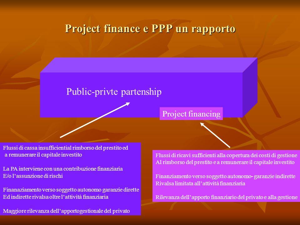Project finance e PPP un rapporto