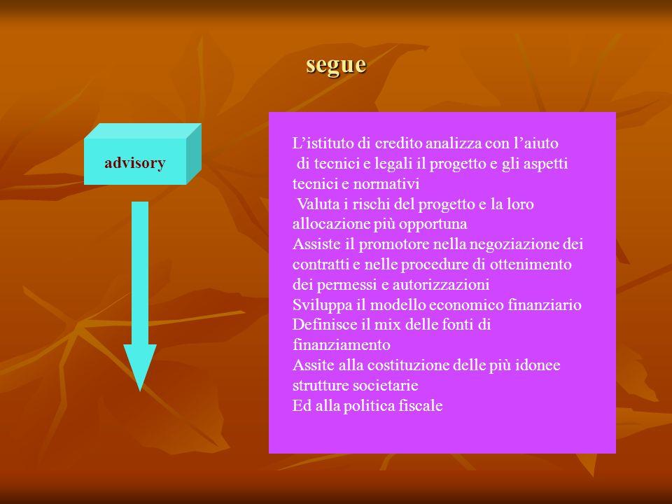 segue L'istituto di credito analizza con l'aiuto advisory