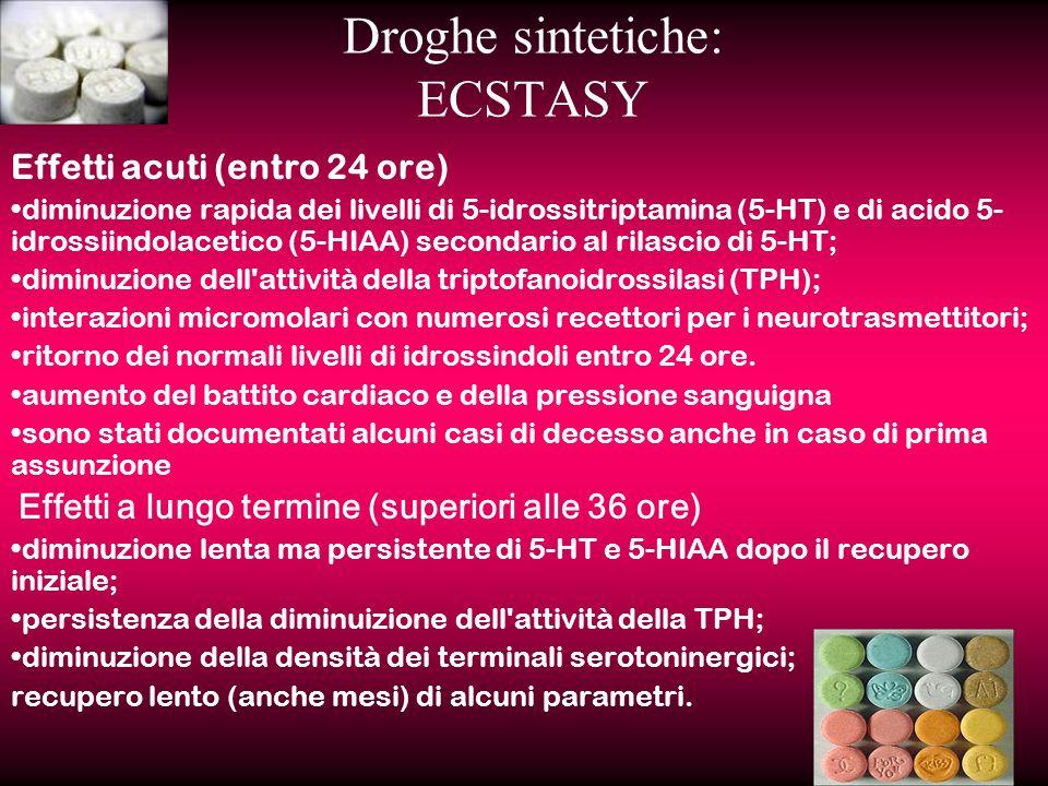 Droghe sintetiche: ECSTASY