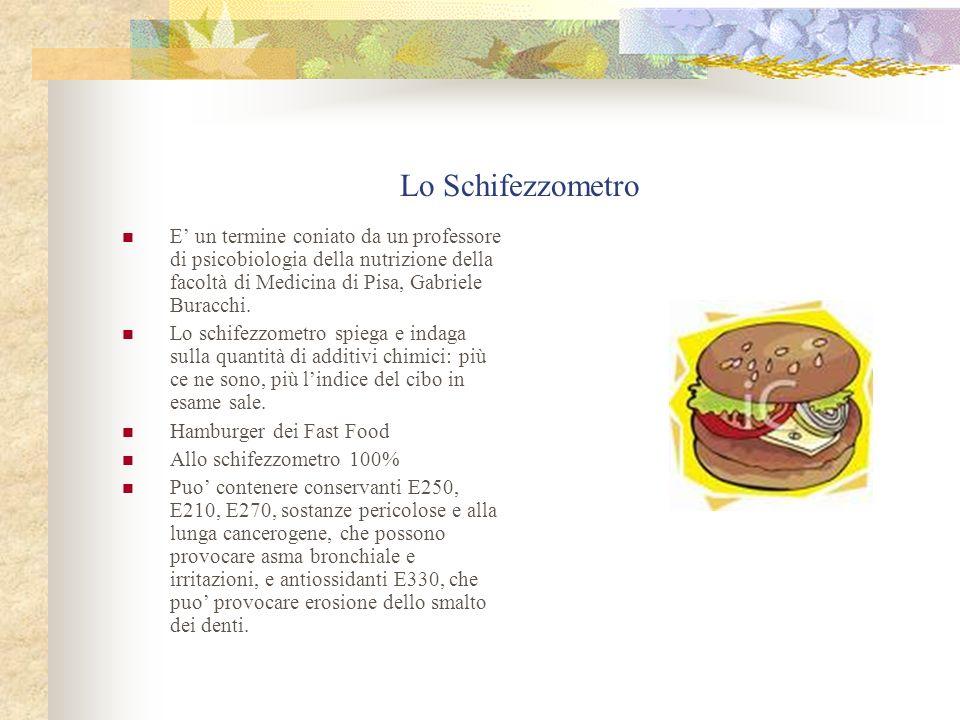 Lo Schifezzometro E' un termine coniato da un professore di psicobiologia della nutrizione della facoltà di Medicina di Pisa, Gabriele Buracchi.