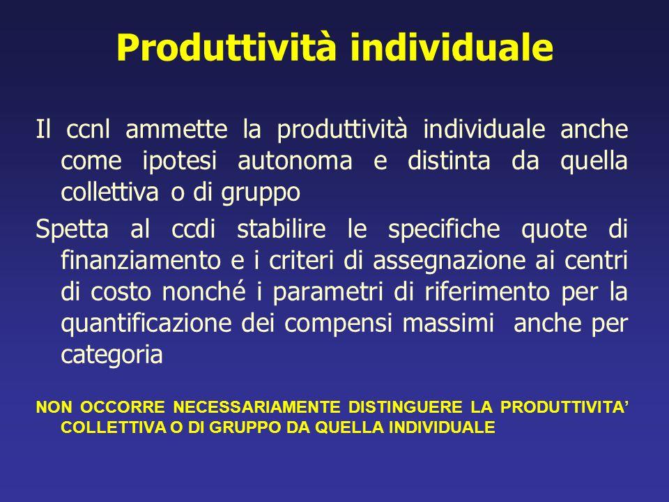Produttività individuale
