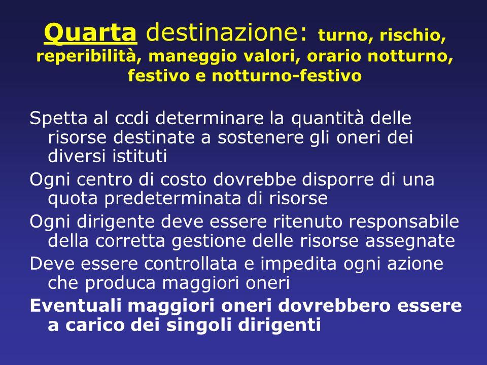 Quarta destinazione: turno, rischio, reperibilità, maneggio valori, orario notturno, festivo e notturno-festivo