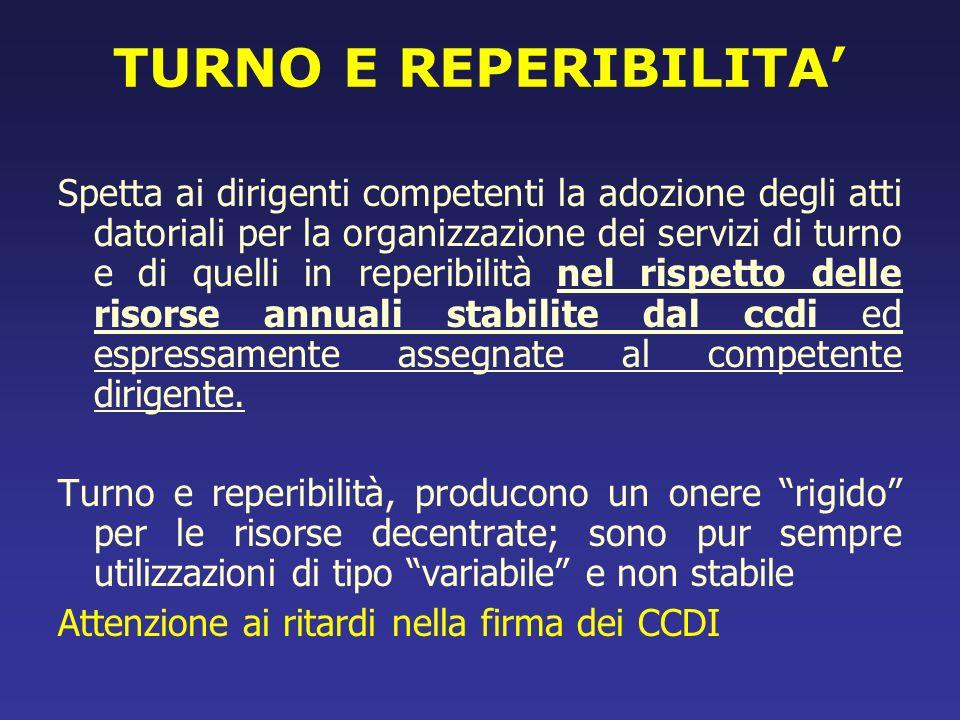 TURNO E REPERIBILITA'