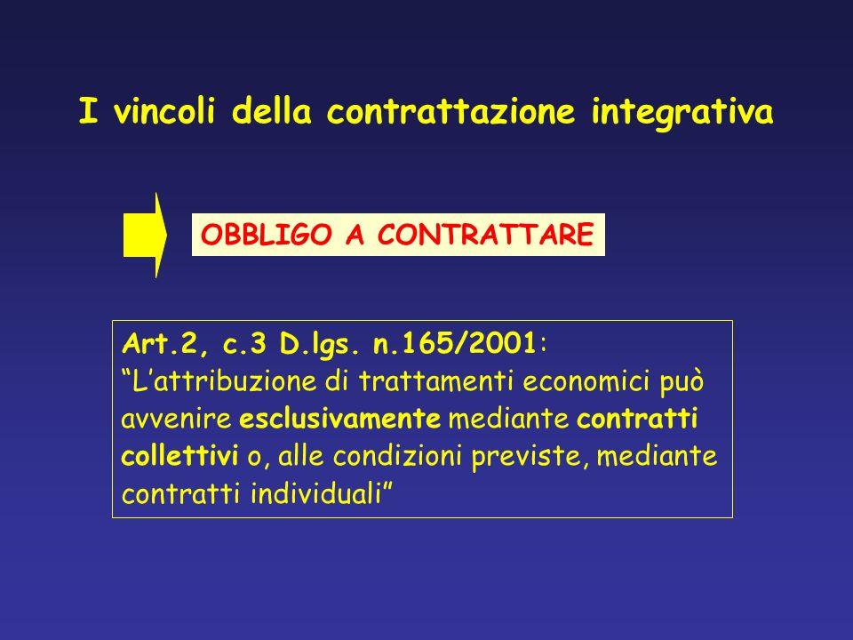 I vincoli della contrattazione integrativa