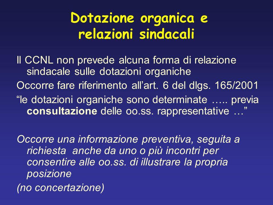 Dotazione organica e relazioni sindacali