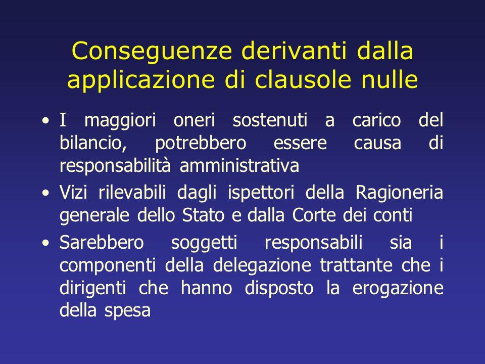 Conseguenze derivanti dalla applicazione di clausole nulle