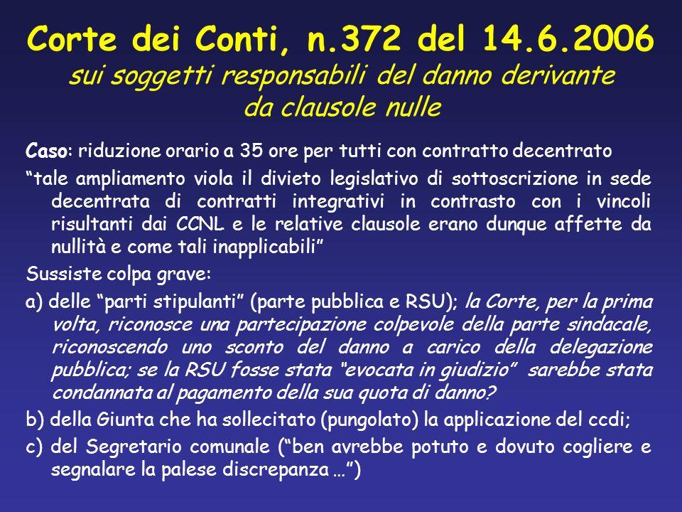 Corte dei Conti, n.372 del 14.6.2006 sui soggetti responsabili del danno derivante da clausole nulle