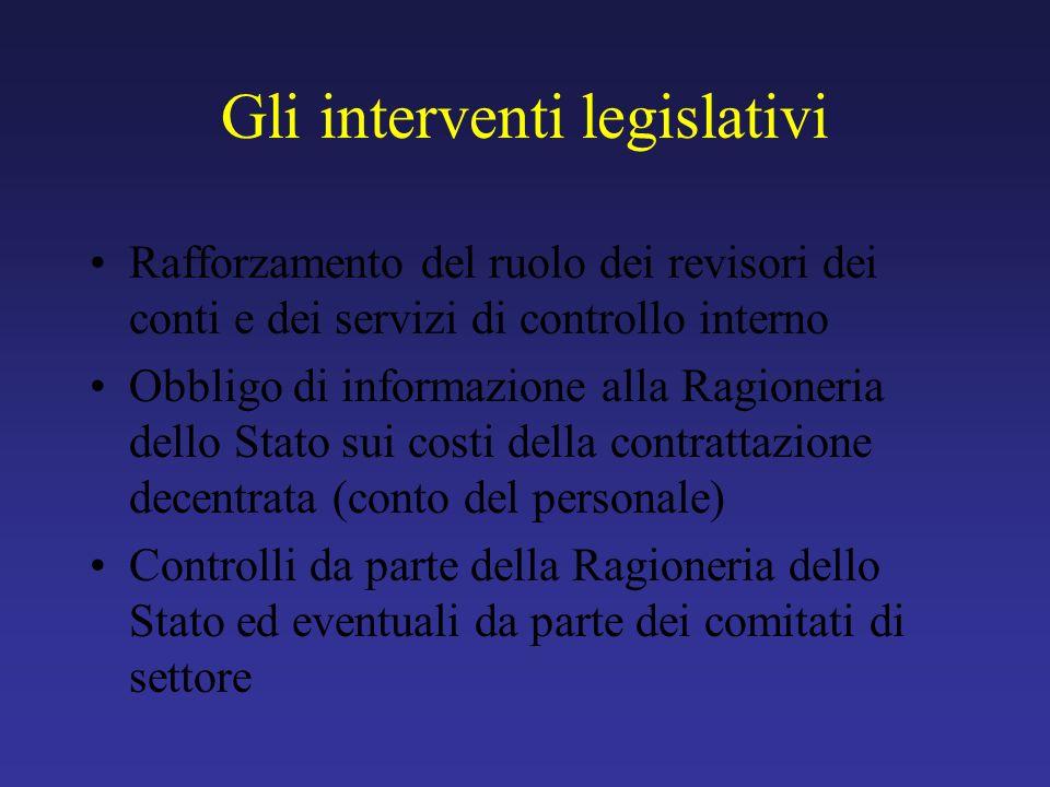 Gli interventi legislativi
