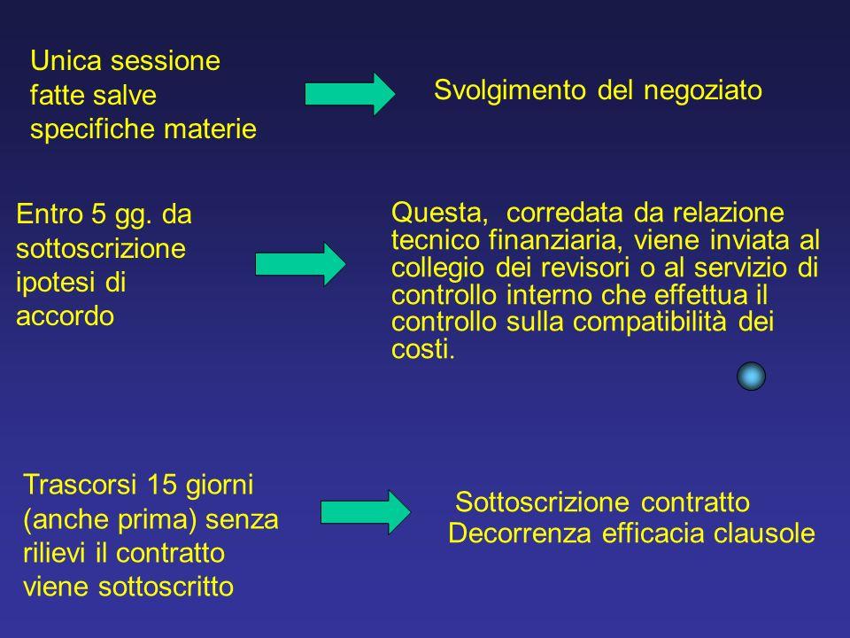 Unica sessione fatte salve. specifiche materie. Svolgimento del negoziato. Entro 5 gg. da sottoscrizione ipotesi di accordo.