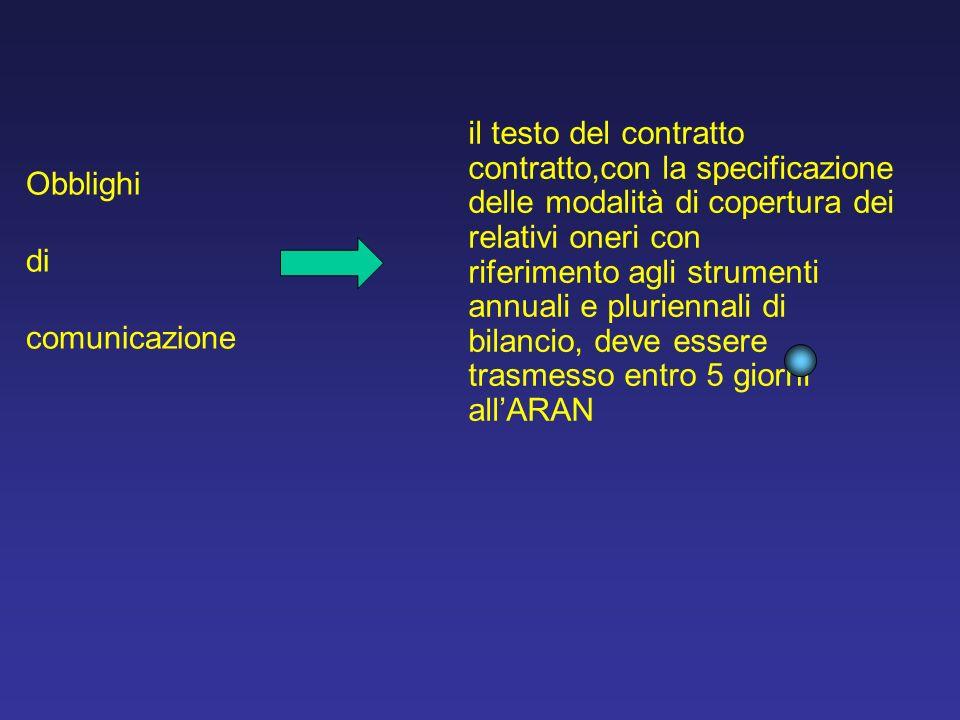 il testo del contratto contratto,con la specificazione delle modalità di copertura dei relativi oneri con