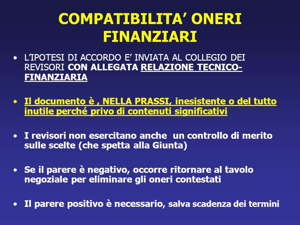 COMPATIBILITA' ONERI FINANZIARI