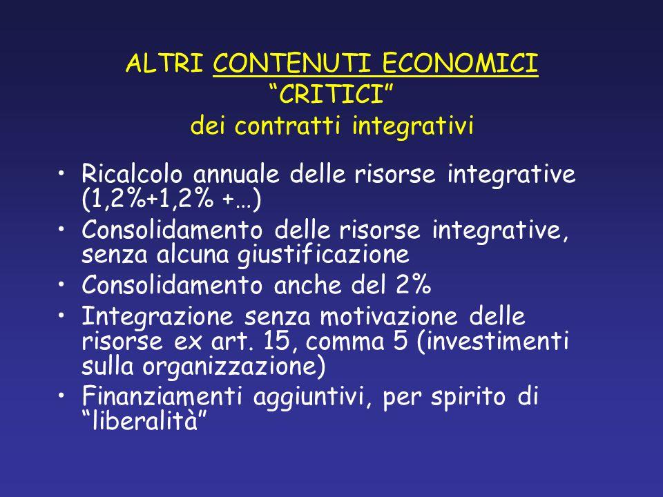 ALTRI CONTENUTI ECONOMICI CRITICI dei contratti integrativi