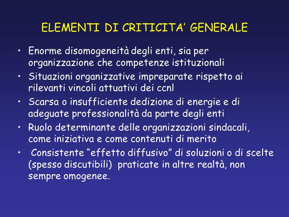 ELEMENTI DI CRITICITA' GENERALE