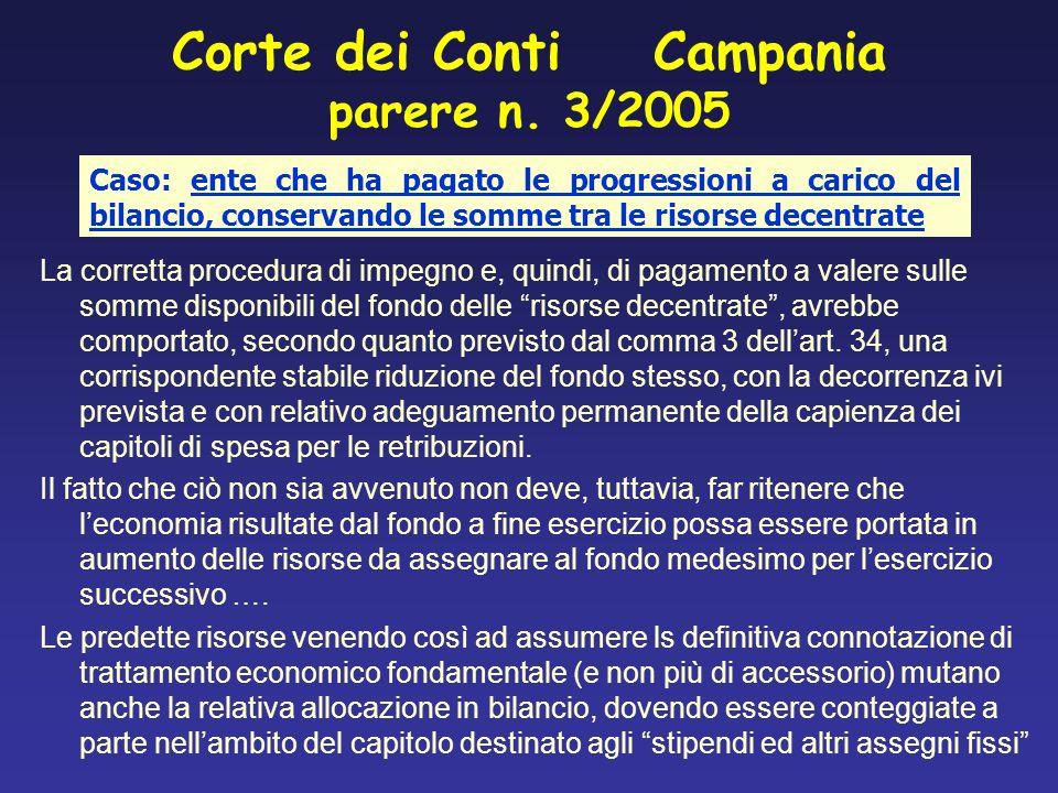 Corte dei Conti Campania parere n. 3/2005