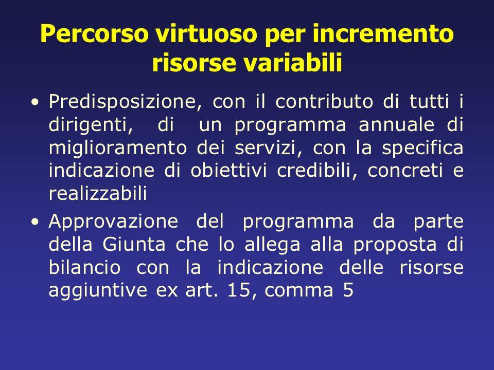 Percorso virtuoso per incremento risorse variabili