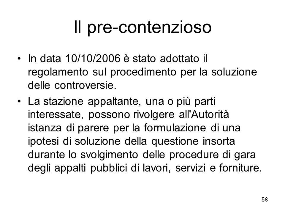 Il pre-contenzioso In data 10/10/2006 è stato adottato il regolamento sul procedimento per la soluzione delle controversie.