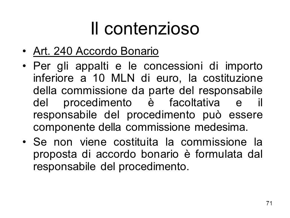Il contenzioso Art. 240 Accordo Bonario