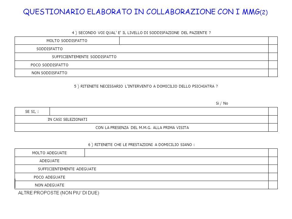 QUESTIONARIO ELABORATO IN COLLABORAZIONE CON I MMG(2)