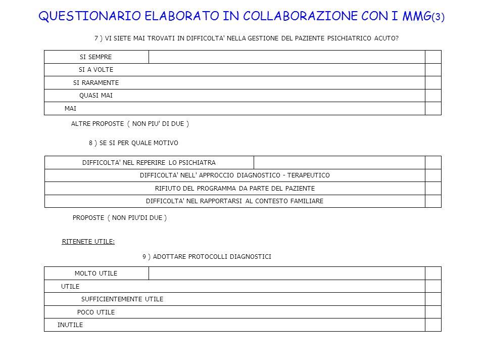 QUESTIONARIO ELABORATO IN COLLABORAZIONE CON I MMG(3)