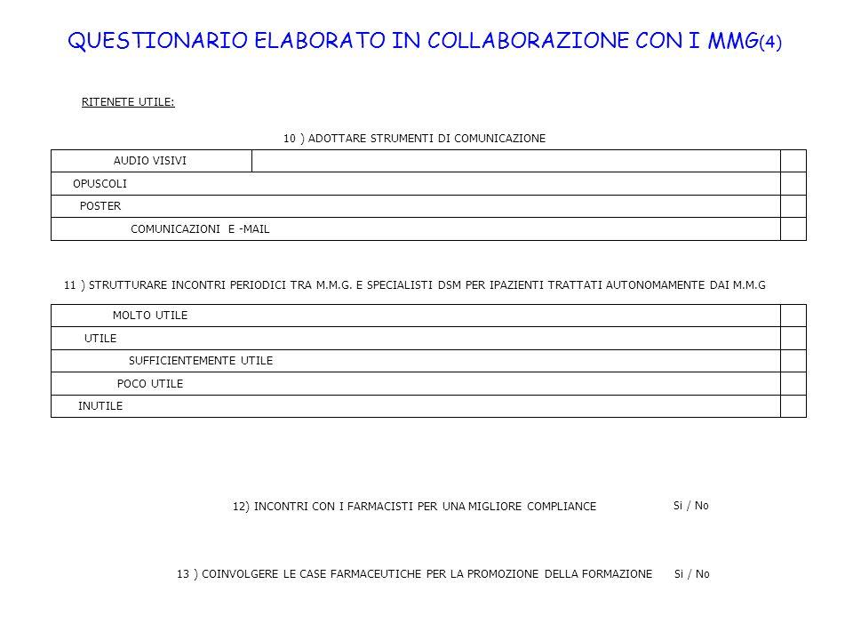 QUESTIONARIO ELABORATO IN COLLABORAZIONE CON I MMG(4)