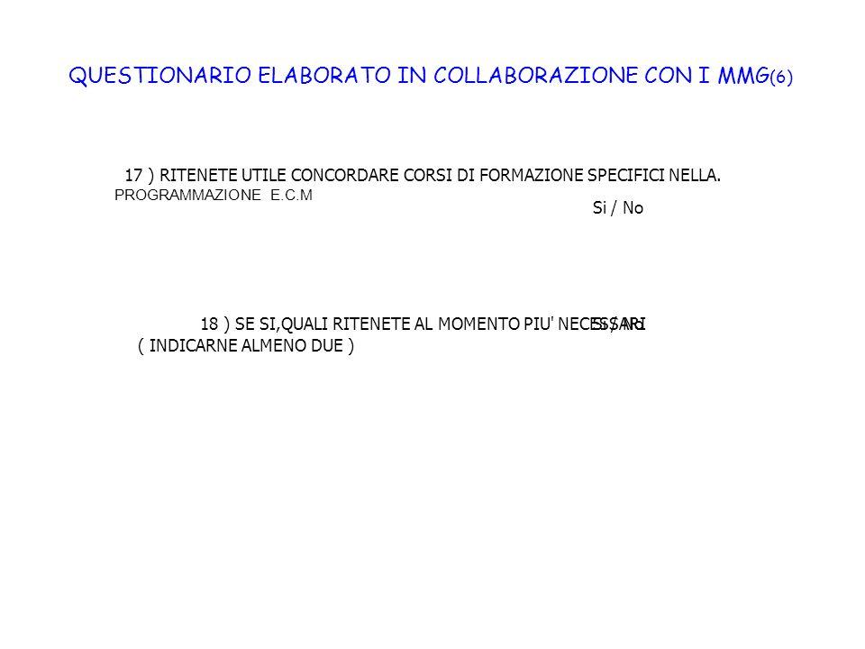 QUESTIONARIO ELABORATO IN COLLABORAZIONE CON I MMG(6)
